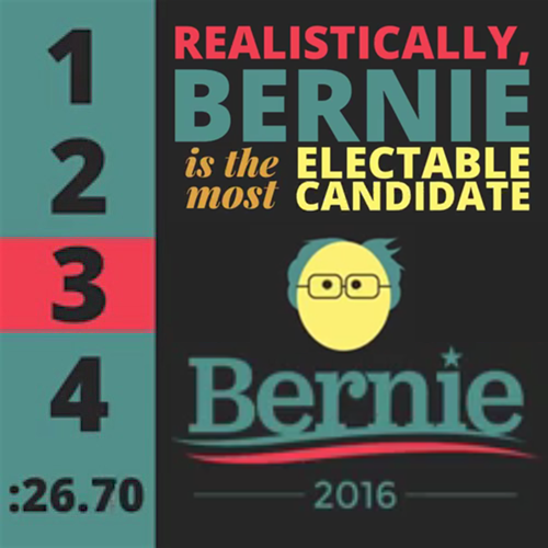 Bernie Sanders is electable !