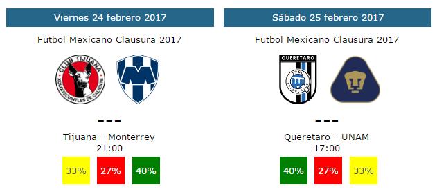 Tendencias de la jornada 8 del futbol mexicano