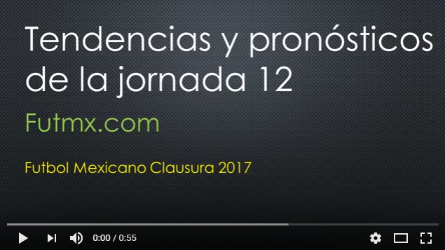 Video tendencias de la jornada 12