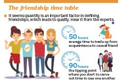 friendship time table