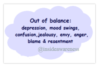 depression, mood swings, confusion, jealouse, envy, anger, blame & resentment
