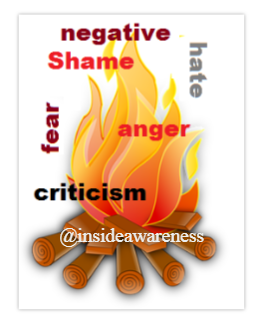 negative, shame, hate, anger, fear, criticism